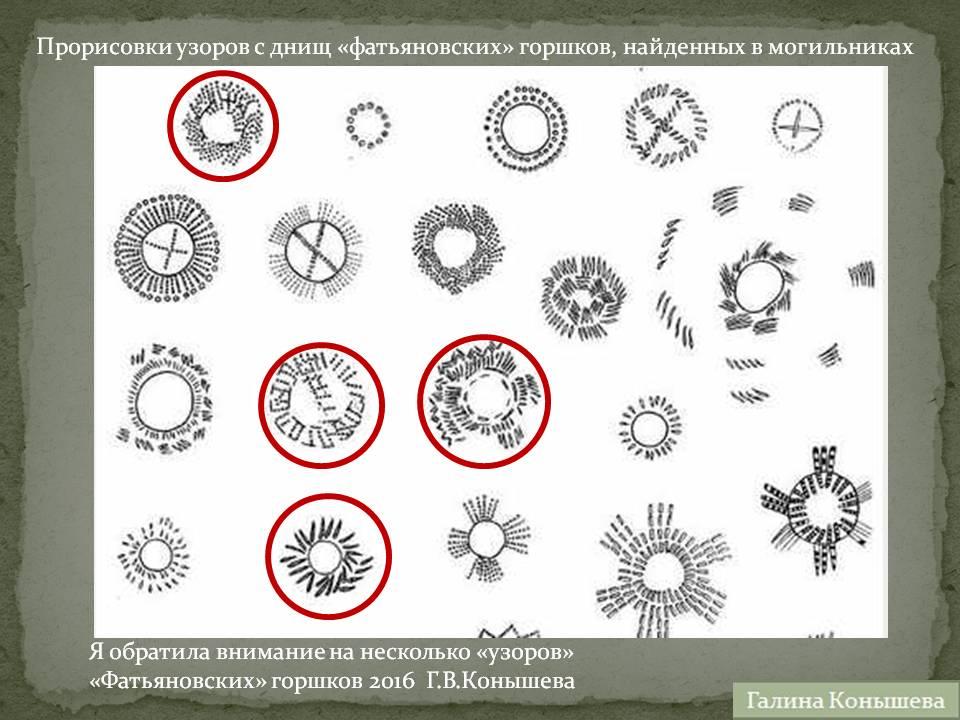 фатьяновские узоры